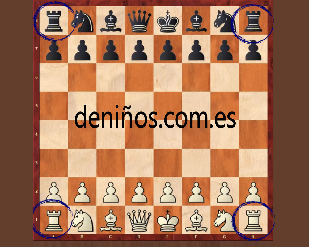 Donde se colocan las torres en el ajedrez